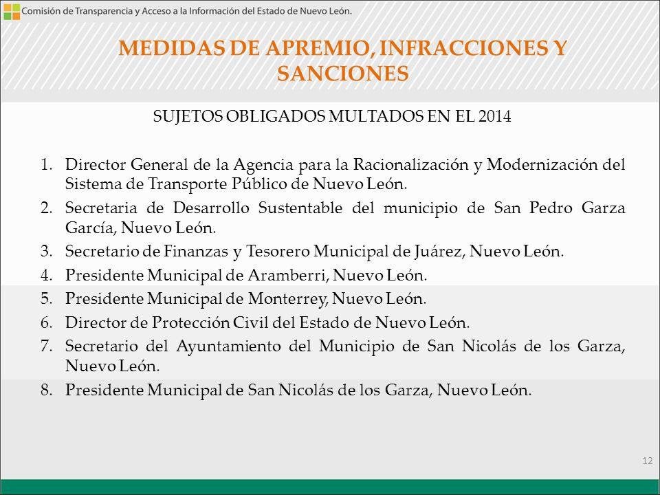 MEDIDAS DE APREMIO, INFRACCIONES Y SANCIONES SUJETOS OBLIGADOS MULTADOS EN EL 2014 1.Director General de la Agencia para la Racionalización y Modernización del Sistema de Transporte Público de Nuevo León.