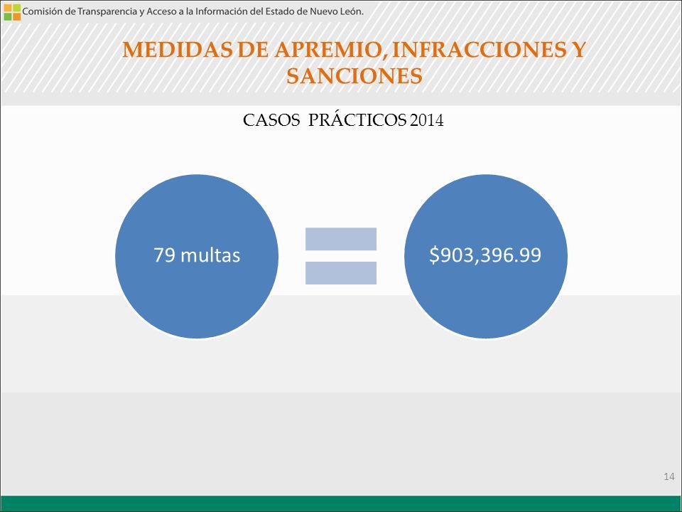 MEDIDAS DE APREMIO, INFRACCIONES Y SANCIONES CASOS PRÁCTICOS 2014 14 79 multas$903,396.99