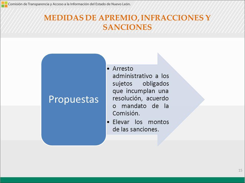 MEDIDAS DE APREMIO, INFRACCIONES Y SANCIONES 15 Arresto administrativo a los sujetos obligados que incumplan una resolución, acuerdo o mandato de la Comisión.