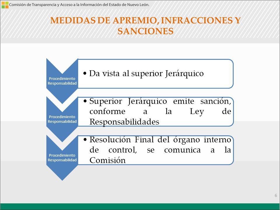 MEDIDAS DE APREMIO, INFRACCIONES Y SANCIONES 6 Procedimiento Responsabilidad Da vista al superior Jerárquico Procedimiento Responsabilidad Superior Jerárquico emite sanción, conforme a la Ley de Responsabilidades Procedimiento Responsabilidad Resolución Final del órgano interno de control, se comunica a la Comisión