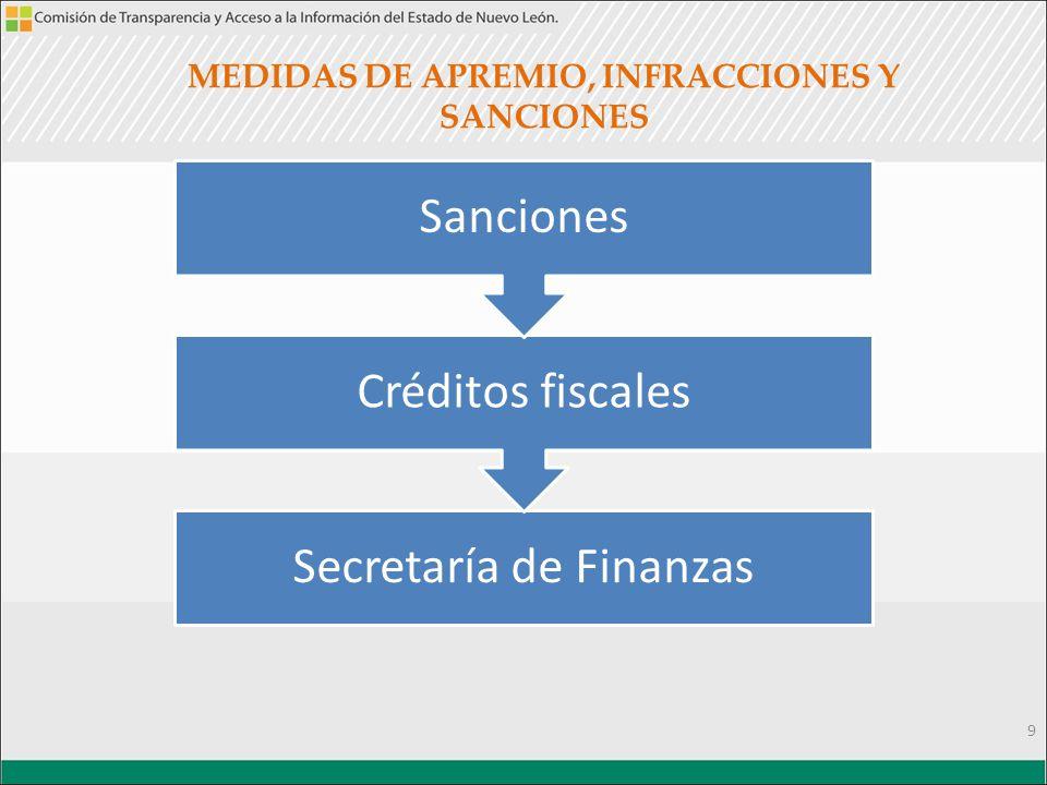 MEDIDAS DE APREMIO, INFRACCIONES Y SANCIONES 9 Secretaría de Finanzas Créditos fiscales Sanciones