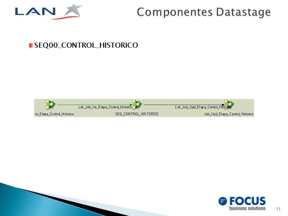 11 SEQ00_CONTROL_HISTORICO