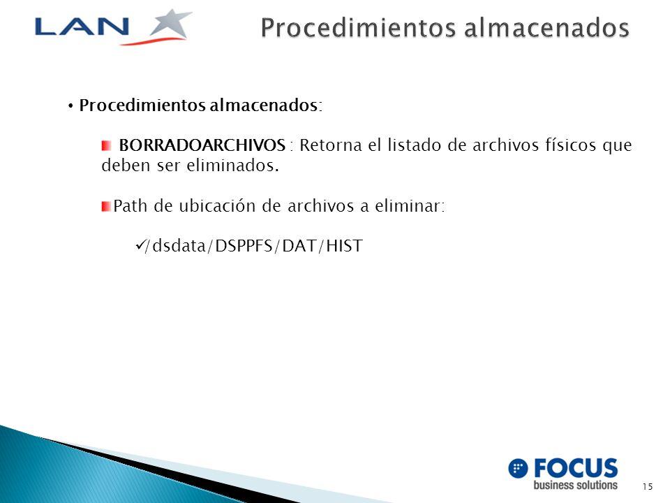 15 Procedimientos almacenados: BORRADOARCHIVOS : Retorna el listado de archivos físicos que deben ser eliminados.