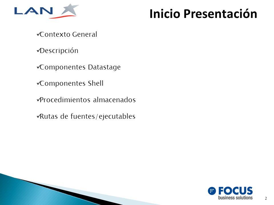 2 Inicio Presentación Contexto General Descripción Componentes Datastage Componentes Shell Procedimientos almacenados Rutas de fuentes/ejecutables