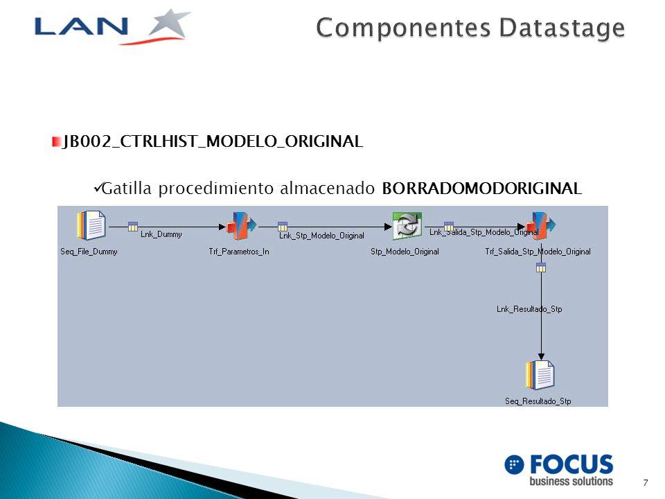 7 JB002_CTRLHIST_MODELO_ORIGINAL Gatilla procedimiento almacenado BORRADOMODORIGINAL