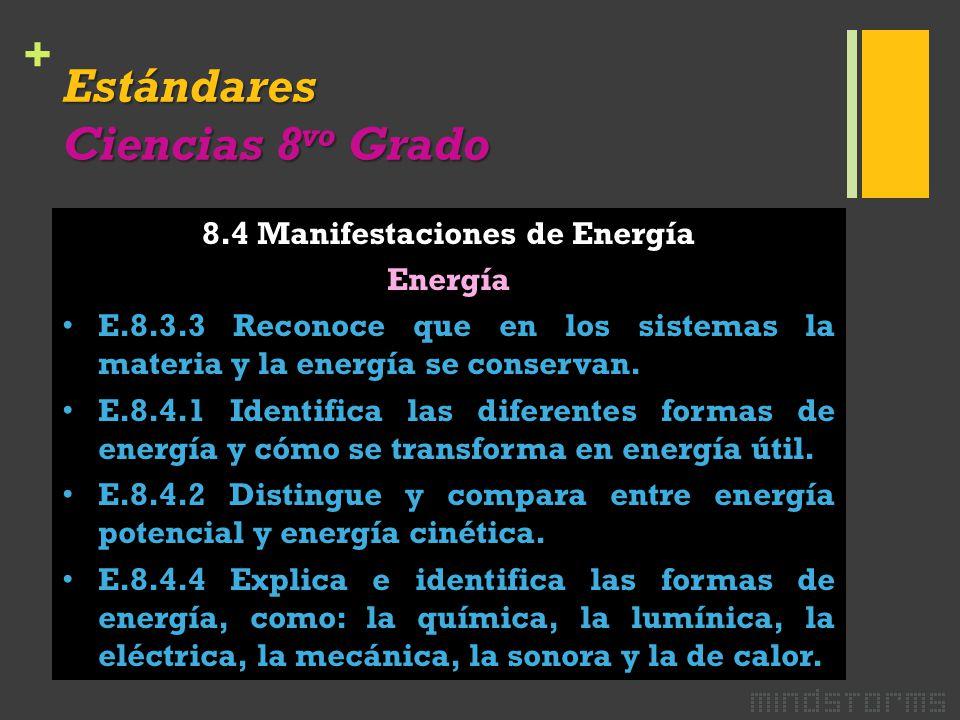 + Estándares Ciencias 8 vo Grado 8.4 Manifestaciones de Energía Energía E.8.3.3 Reconoce que en los sistemas la materia y la energía se conservan.