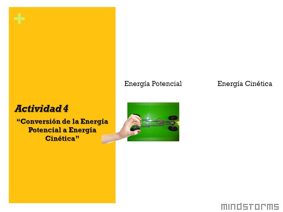+ Actividad 4 Conversión de la Energía Potencial a Energía Cinética Energía PotencialEnergía Cinética