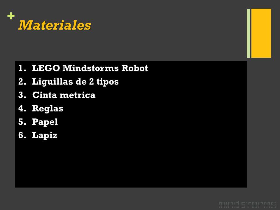 + 1.LEGO Mindstorms Robot 2.Liguillas de 2 tipos 3.Cinta metrica 4.Reglas 5.Papel 6.Lapiz Materiales