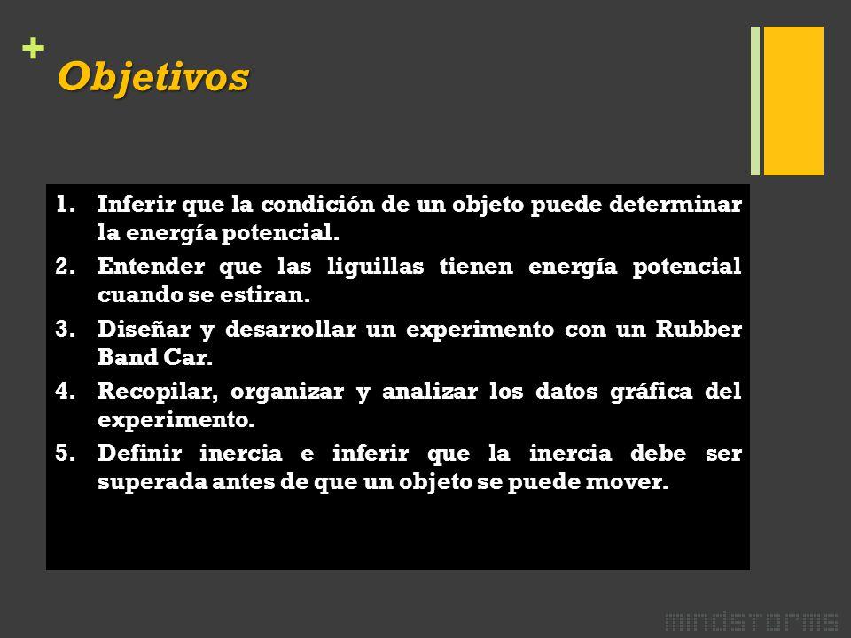 + 1.Inferir que la condición de un objeto puede determinar la energía potencial.