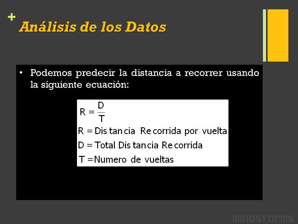 + Análisis de los Datos Podemos predecir la distancia a recorrer usando la siguiente ecuación:
