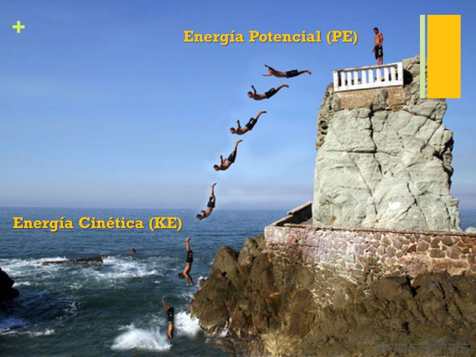 + Energía Potencial (PE) Energía Cinética (KE)