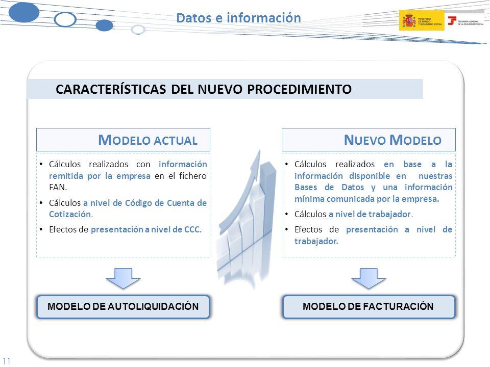 11 CARACTERÍSTICAS DEL NUEVO PROCEDIMIENTO Cálculos realizados en base a la información disponible en nuestras Bases de Datos y una información mínima comunicada por la empresa.