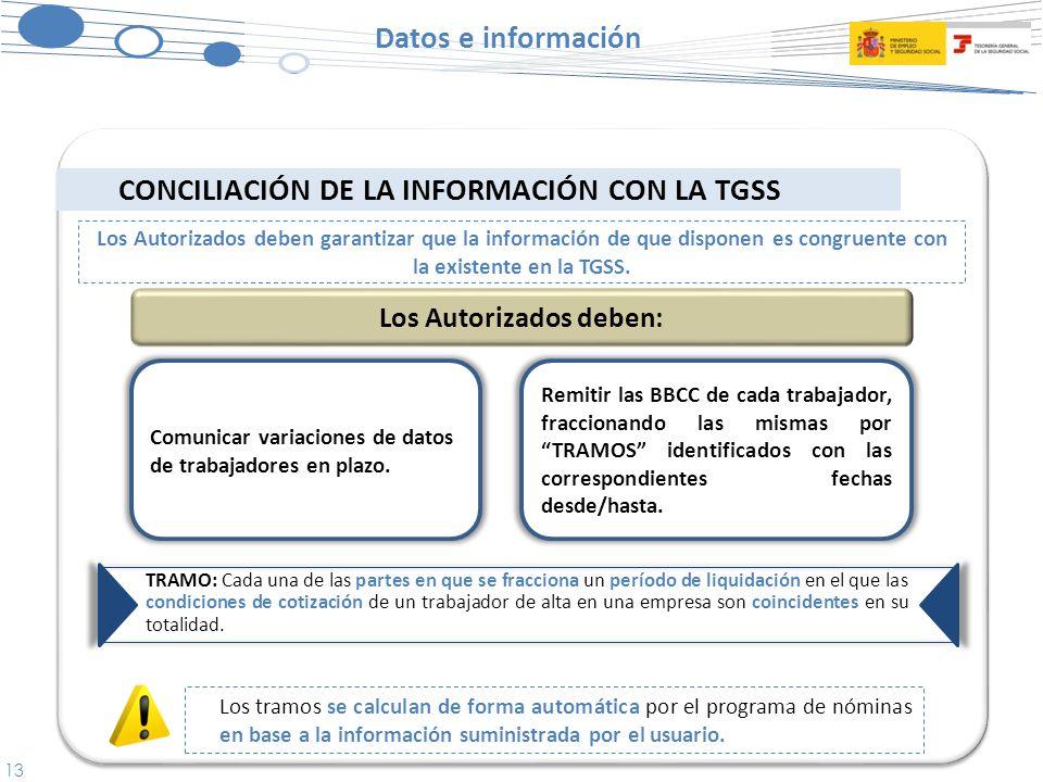 13 Datos e información CONCILIACIÓN DE LA INFORMACIÓN CON LA TGSS Los Autorizados deben garantizar que la información de que disponen es congruente con la existente en la TGSS.