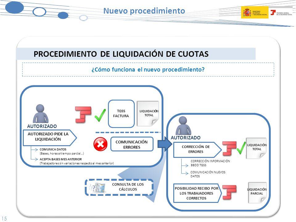 15 Nuevo procedimiento PROCEDIMIENTO DE LIQUIDACIÓN DE CUOTAS ¿Cómo funciona el nuevo procedimiento.
