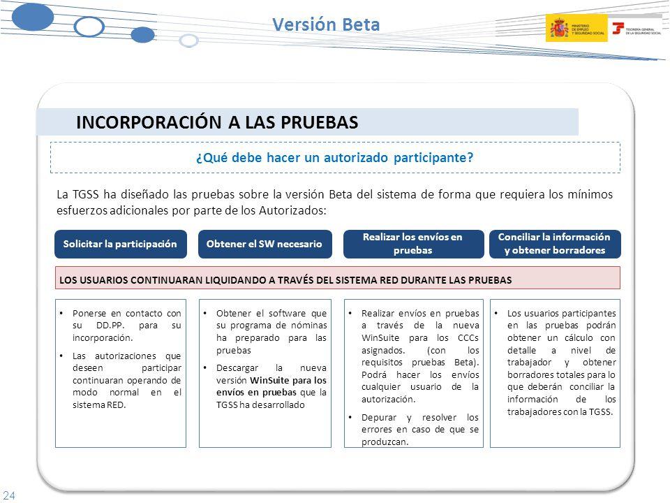 24 Versión Beta INCORPORACIÓN A LAS PRUEBAS ¿Qué debe hacer un autorizado participante.