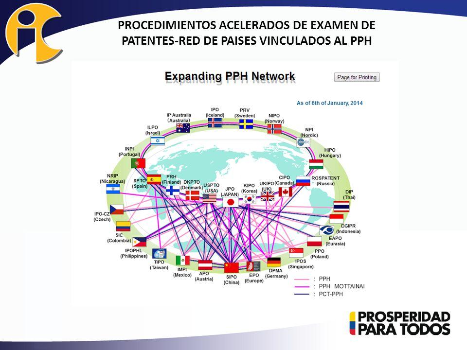 PROCEDIMIENTOS ACELERADOS DE EXAMEN DE PATENTES-RED DE PAISES VINCULADOS AL PPH