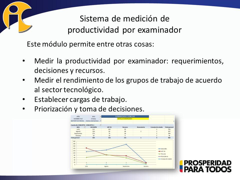 Este módulo permite entre otras cosas: Medir la productividad por examinador: requerimientos, decisiones y recursos.