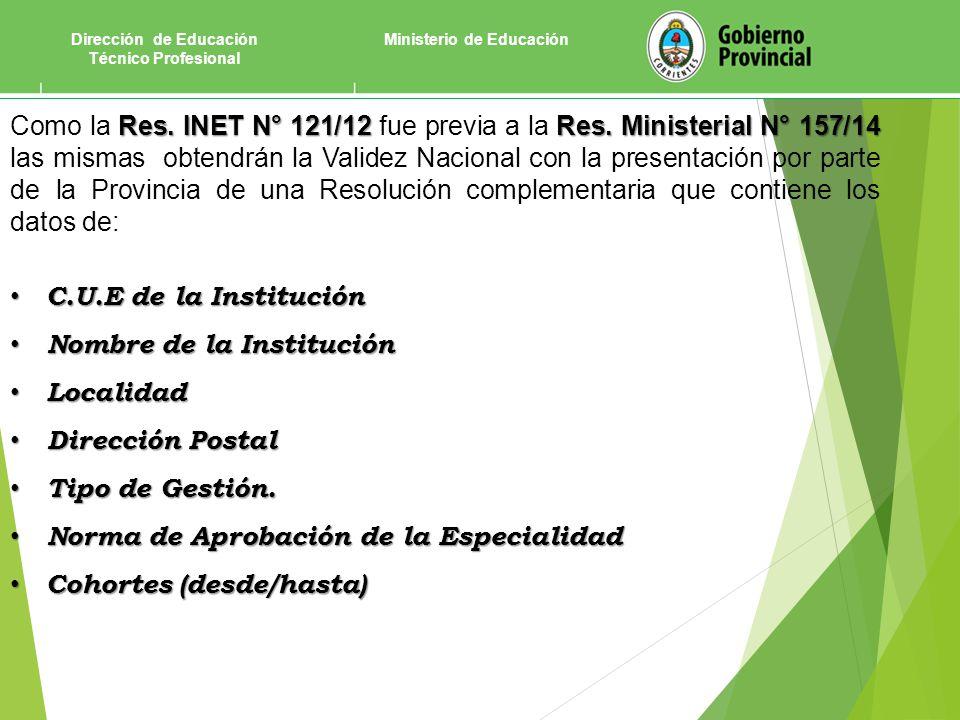 Dirección de Educación Técnico Profesional Ministerio de Educación Res.