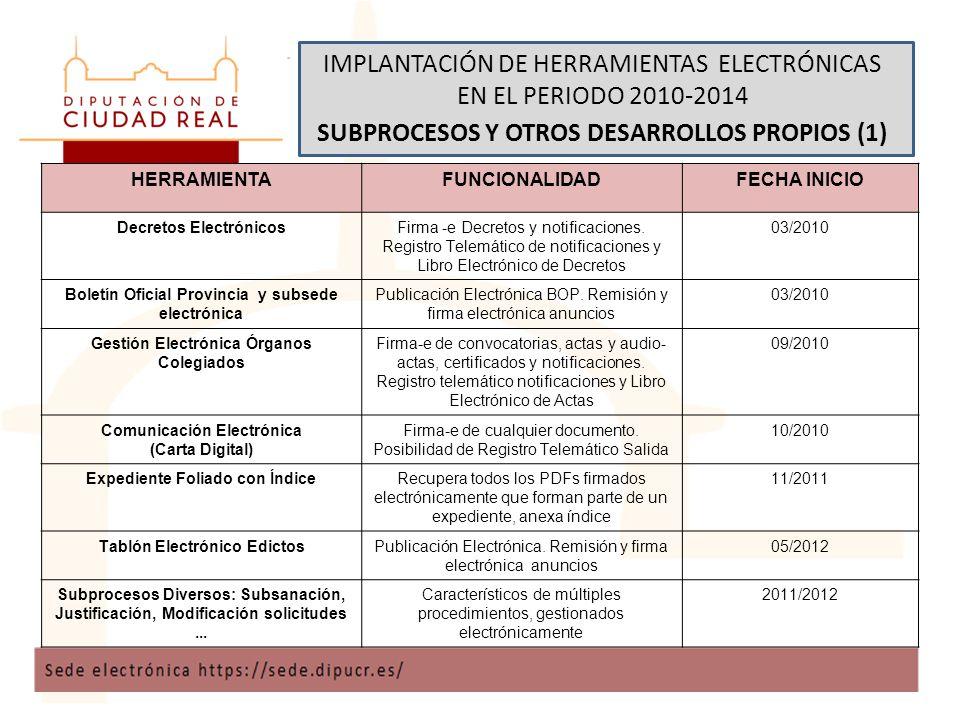 IMPLANTACIÓN DE HERRAMIENTAS ELECTRÓNICAS EN EL PERIODO 2010-2014 SUBPROCESOS Y OTROS DESARROLLOS PROPIOS (1) HERRAMIENTAFUNCIONALIDADFECHA INICIO Decretos ElectrónicosFirma -e Decretos y notificaciones.