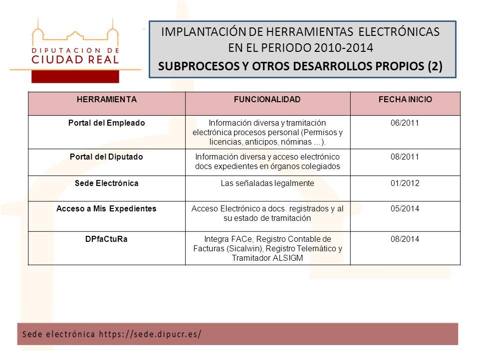 IMPLANTACIÓN DE HERRAMIENTAS ELECTRÓNICAS EN EL PERIODO 2010-2014 SUBPROCESOS Y OTROS DESARROLLOS PROPIOS (2) HERRAMIENTAFUNCIONALIDADFECHA INICIO Portal del EmpleadoInformación diversa y tramitación electrónica procesos personal (Permisos y licencias, anticipos, nóminas …).
