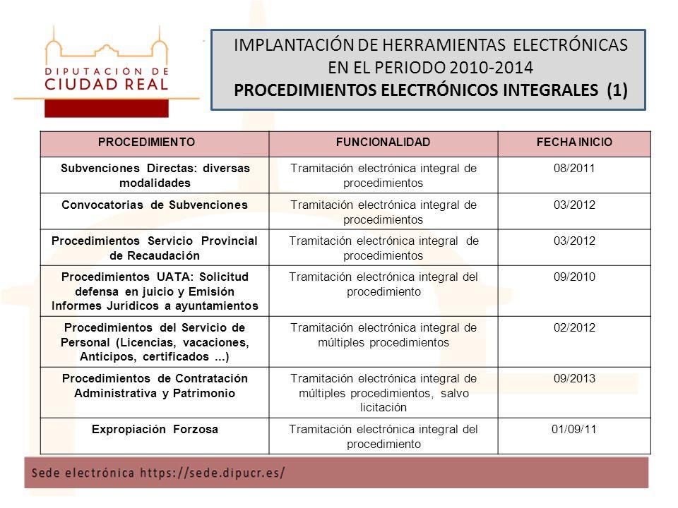 IMPLANTACIÓN DE HERRAMIENTAS ELECTRÓNICAS EN EL PERIODO 2010-2014 PROCEDIMIENTOS ELECTRÓNICOS INTEGRALES (1) PROCEDIMIENTOFUNCIONALIDADFECHA INICIO Subvenciones Directas: diversas modalidades Tramitación electrónica integral de procedimientos 08/2011 Convocatorias de SubvencionesTramitación electrónica integral de procedimientos 03/2012 Procedimientos Servicio Provincial de Recaudación Tramitación electrónica integral de procedimientos 03/2012 Procedimientos UATA: Solicitud defensa en juicio y Emisión Informes Jurídicos a ayuntamientos Tramitación electrónica integral del procedimiento 09/2010 Procedimientos del Servicio de Personal (Licencias, vacaciones, Anticipos, certificados...) Tramitación electrónica integral de múltiples procedimientos 02/2012 Procedimientos de Contratación Administrativa y Patrimonio Tramitación electrónica integral de múltiples procedimientos, salvo licitación 09/2013 Expropiación ForzosaTramitación electrónica integral del procedimiento 01/09/11