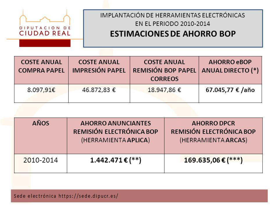 IMPLANTACIÓN DE HERRAMIENTAS ELECTRÓNICAS EN EL PERIODO 2010-2014 ESTIMACIONES DE AHORRO BOP AÑOSAHORRO ANUNCIANTES REMISIÓN ELECTRÓNICA BOP (HERRAMIENTA APLICA) AHORRO DPCR REMISIÓN ELECTRÓNICA BOP (HERRAMIENTA ARCAS) 2010-20141.442.471 € (**)169.635,06 € (***) COSTE ANUAL COMPRA PAPEL COSTE ANUAL IMPRESIÓN PAPEL COSTE ANUAL REMISIÓN BOP PAPEL CORREOS AHORRO eBOP ANUAL DIRECTO (*) 8.097,91€46.872,83 €18.947,86 €67.045,77 € /año