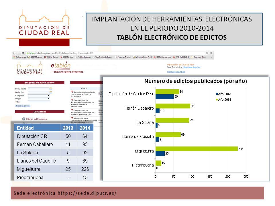 IMPLANTACIÓN DE HERRAMIENTAS ELECTRÓNICAS EN EL PERIODO 2010-2014 TABLÓN ELECTRÓNICO DE EDICTOS Número de edictos publicados (por año)