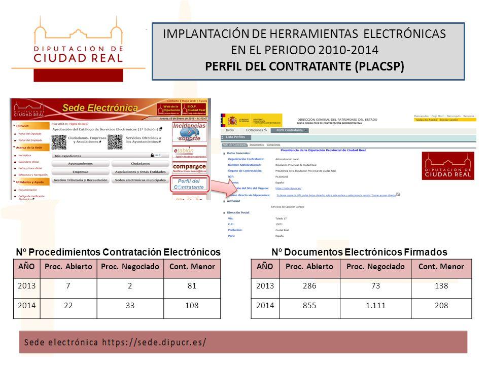 IMPLANTACIÓN DE HERRAMIENTAS ELECTRÓNICAS EN EL PERIODO 2010-2014 PERFIL DEL CONTRATANTE (PLACSP) AÑOProc.