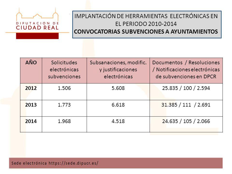 IMPLANTACIÓN DE HERRAMIENTAS ELECTRÓNICAS EN EL PERIODO 2010-2014 CONVOCATORIAS SUBVENCIONES A AYUNTAMIENTOS AÑOSolicitudes electrónicas subvenciones Subsanaciones, modific.