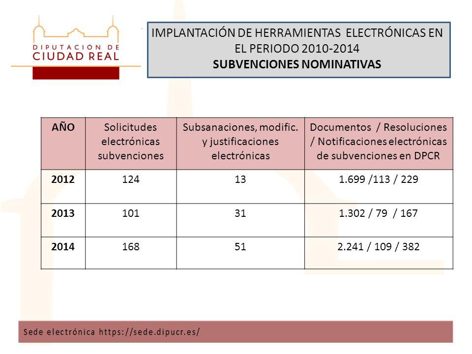 IMPLANTACIÓN DE HERRAMIENTAS ELECTRÓNICAS EN EL PERIODO 2010-2014 SUBVENCIONES NOMINATIVAS AÑOSolicitudes electrónicas subvenciones Subsanaciones, modific.