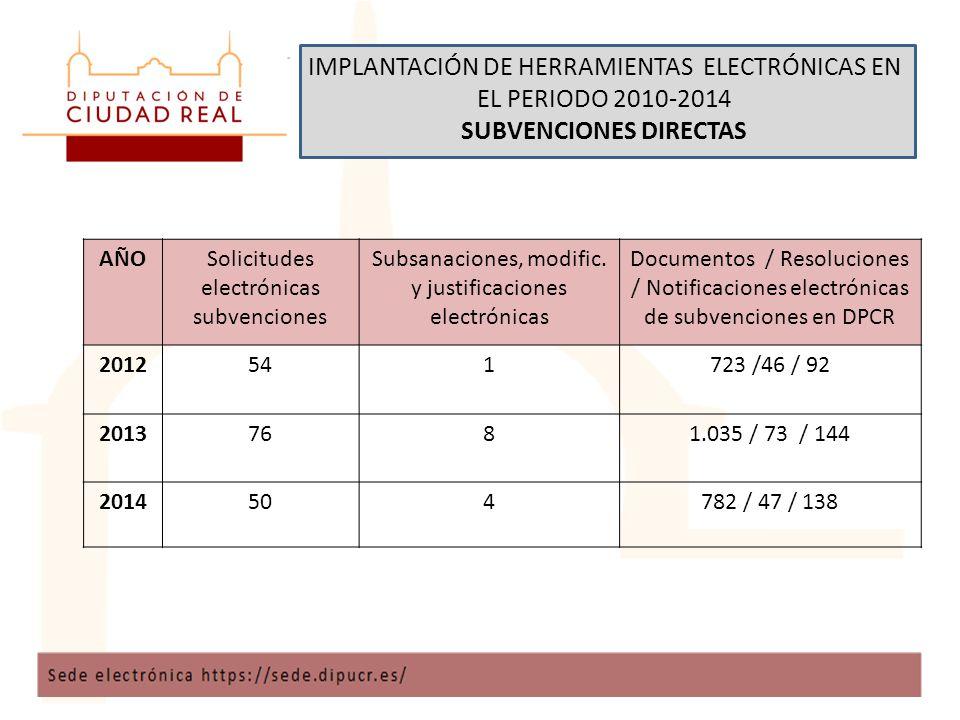IMPLANTACIÓN DE HERRAMIENTAS ELECTRÓNICAS EN EL PERIODO 2010-2014 SUBVENCIONES DIRECTAS AÑOSolicitudes electrónicas subvenciones Subsanaciones, modific.