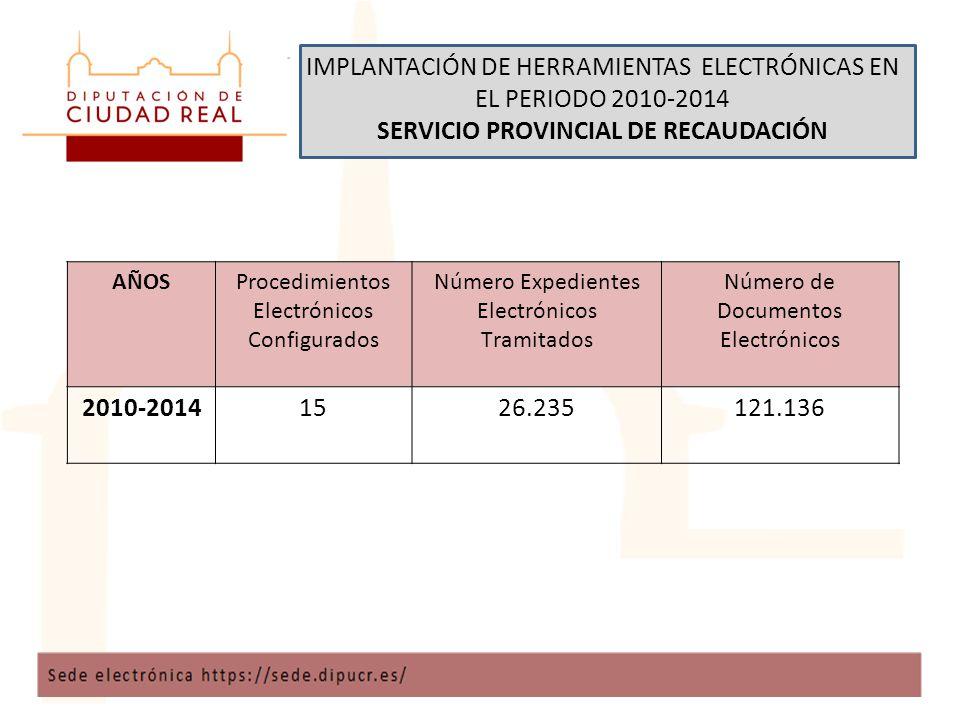IMPLANTACIÓN DE HERRAMIENTAS ELECTRÓNICAS EN EL PERIODO 2010-2014 SERVICIO PROVINCIAL DE RECAUDACIÓN AÑOSProcedimientos Electrónicos Configurados Número Expedientes Electrónicos Tramitados Número de Documentos Electrónicos 2010-20141526.235121.136