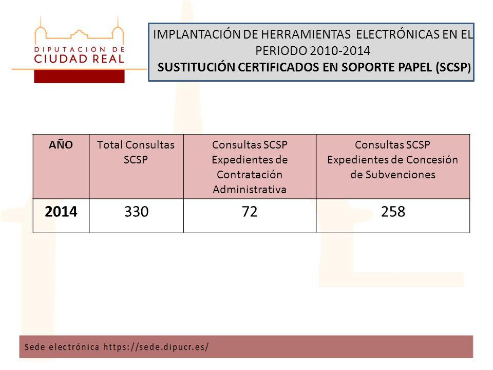 IMPLANTACIÓN DE HERRAMIENTAS ELECTRÓNICAS EN EL PERIODO 2010-2014 SUSTITUCIÓN CERTIFICADOS EN SOPORTE PAPEL (SCSP ) AÑOTotal Consultas SCSP Consultas SCSP Expedientes de Contratación Administrativa Consultas SCSP Expedientes de Concesión de Subvenciones 201433072258