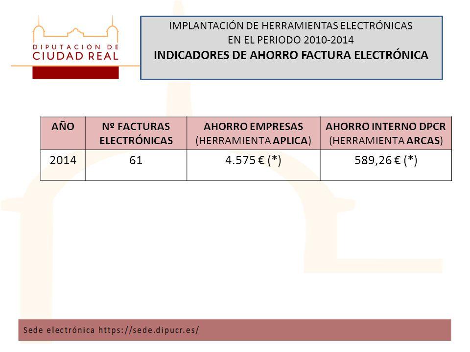 IMPLANTACIÓN DE HERRAMIENTAS ELECTRÓNICAS EN EL PERIODO 2010-2014 INDICADORES DE AHORRO FACTURA ELECTRÓNICA AÑONº FACTURAS ELECTRÓNICAS AHORRO EMPRESAS (HERRAMIENTA APLICA) AHORRO INTERNO DPCR (HERRAMIENTA ARCAS) 2014614.575 € (*)589,26 € (*)