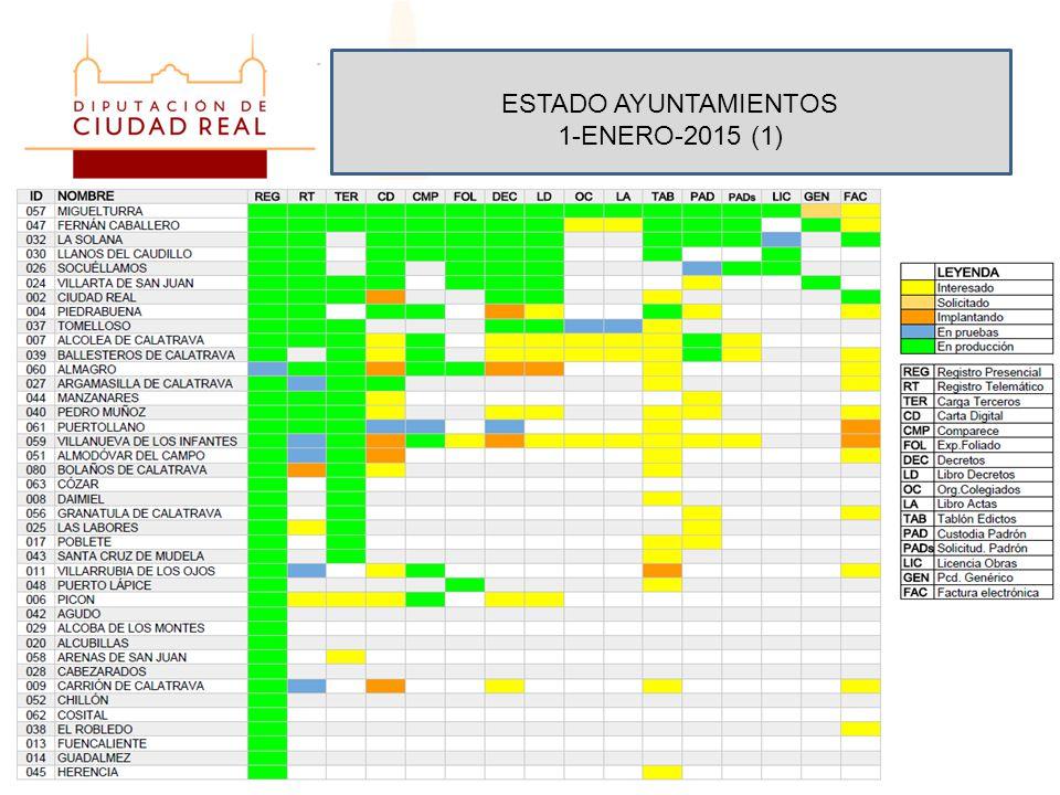 ESTADO AYUNTAMIENTOS 1-ENERO-2015 (1)