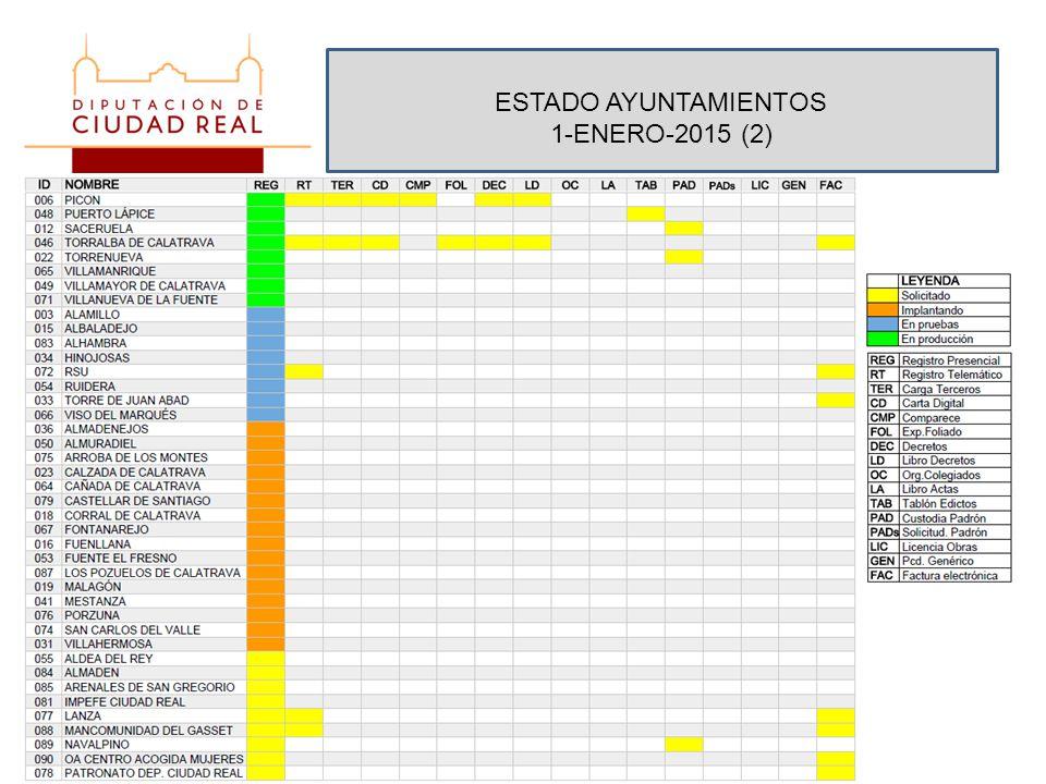 ESTADO AYUNTAMIENTOS 1-ENERO-2015 (2)