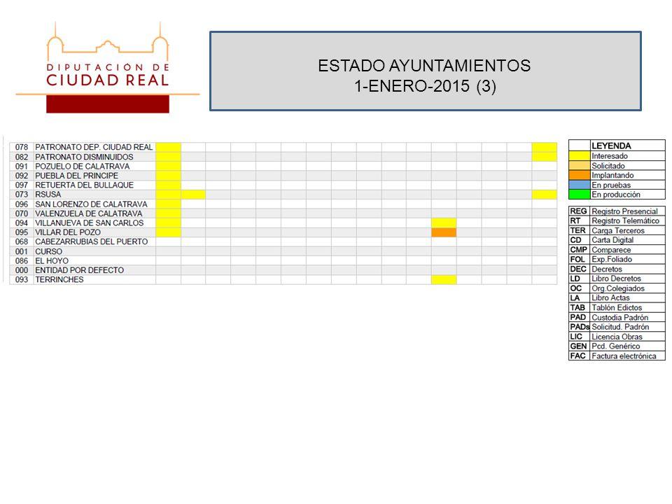 ESTADO AYUNTAMIENTOS 1-ENERO-2015 (3)