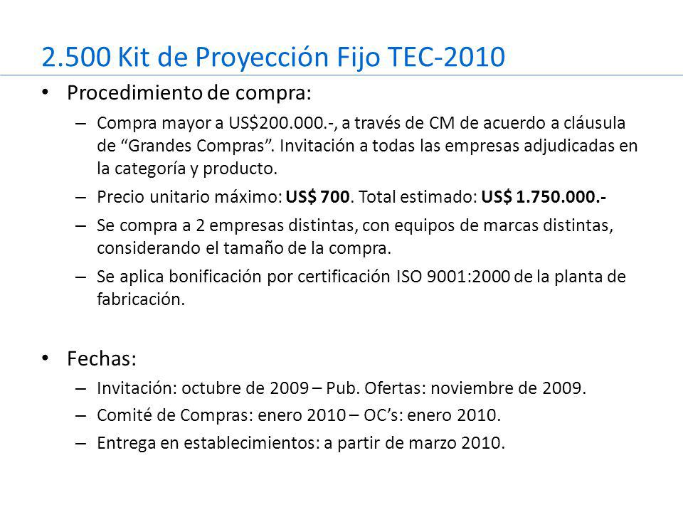 2.500 Kit de Proyección Fijo TEC-2010 Procedimiento de compra: – Compra mayor a US$200.000.-, a través de CM de acuerdo a cláusula de Grandes Compras .