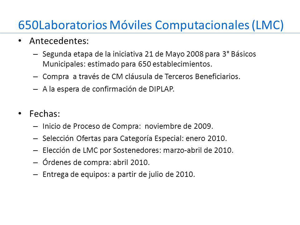 650Laboratorios Móviles Computacionales (LMC) Antecedentes: – Segunda etapa de la iniciativa 21 de Mayo 2008 para 3° Básicos Municipales: estimado para 650 establecimientos.