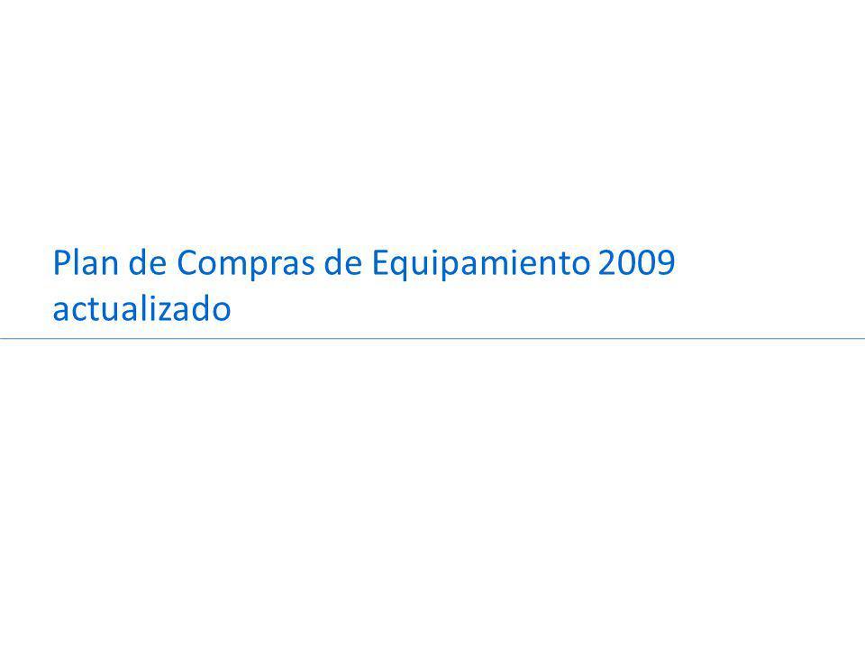 Plan de Compras de Equipamiento 2009 actualizado