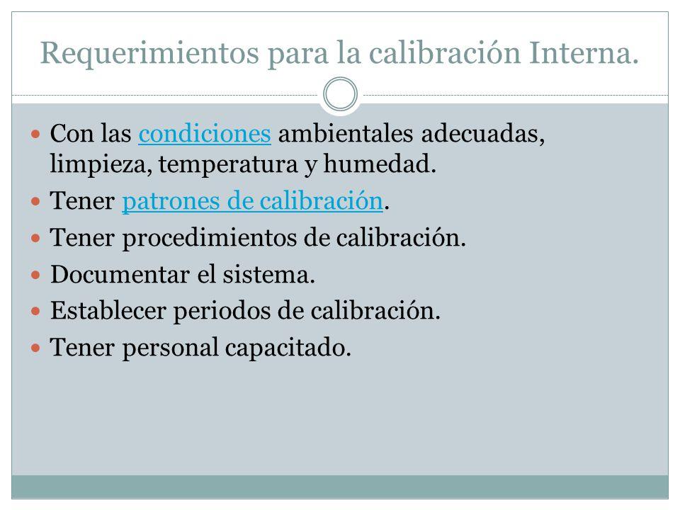 Requerimientos para la calibración Interna.