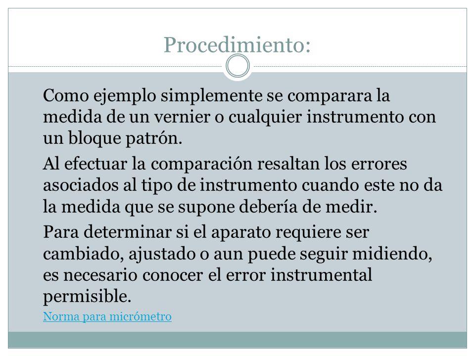 Procedimiento: Como ejemplo simplemente se comparara la medida de un vernier o cualquier instrumento con un bloque patrón.