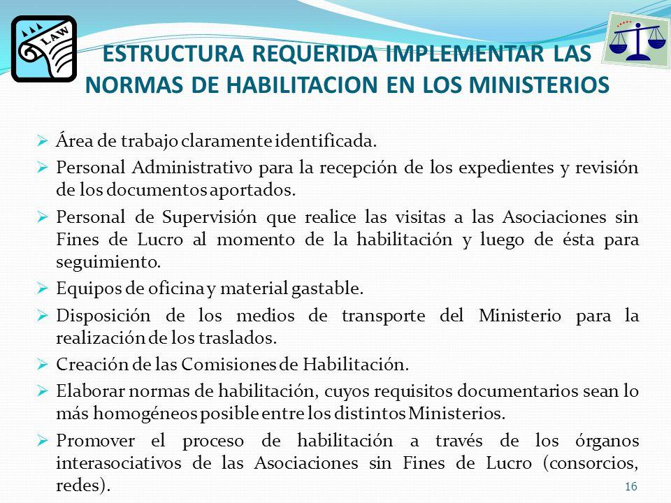 ESTRUCTURA REQUERIDA IMPLEMENTAR LAS NORMAS DE HABILITACION EN LOS MINISTERIOS  Área de trabajo claramente identificada.