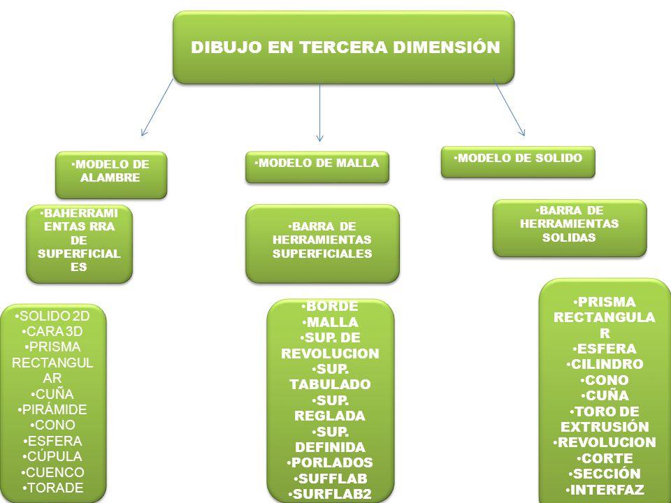 DIMENCIONES DE UN DIBUJO & MODELO EN TERCERA DIMENSION DIBUJO EN TERCERA DIMENSIÓN MODELO DE ALAMBRE MODELO DE MALLA MODELO DE SOLIDO BAHERRAMI ENTAS RRA DE SUPERFICIAL ES BARRA DE HERRAMIENTAS SOLIDAS BARRA DE HERRAMIENTAS SUPERFICIALES SOLIDO 2D CARA 3D PRISMA RECTANGUL AR CUÑA PIRÁMIDE CONO ESFERA CÚPULA CUENCO TORADE SOLIDO 2D CARA 3D PRISMA RECTANGUL AR CUÑA PIRÁMIDE CONO ESFERA CÚPULA CUENCO TORADE BORDE MALLA SUP.