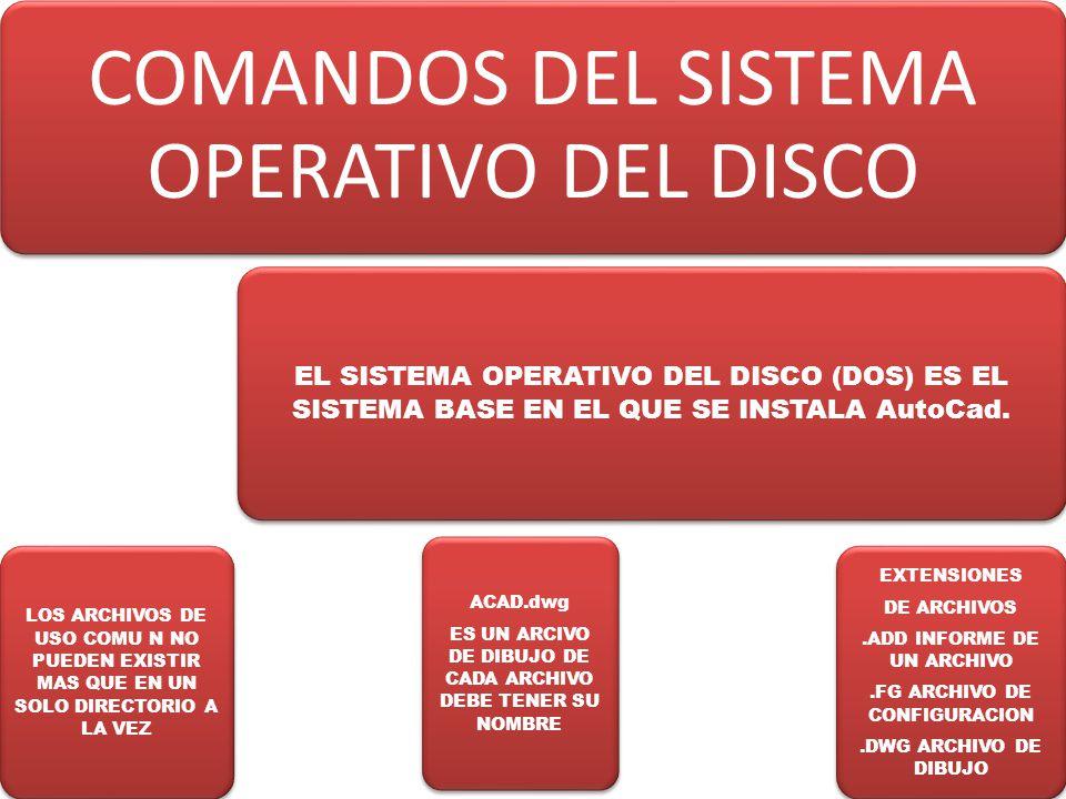 COMANDOS DEL SISTEMA OPERATIVO DEL DISCO EL SISTEMA OPERATIVO DEL DISCO (DOS) ES EL SISTEMA BASE EN EL QUE SE INSTALA AutoCad.