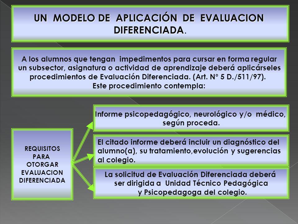 UN MODELO DE APLICACIÓN DE EVALUACION DIFERENCIADA DIFERENCIADA.