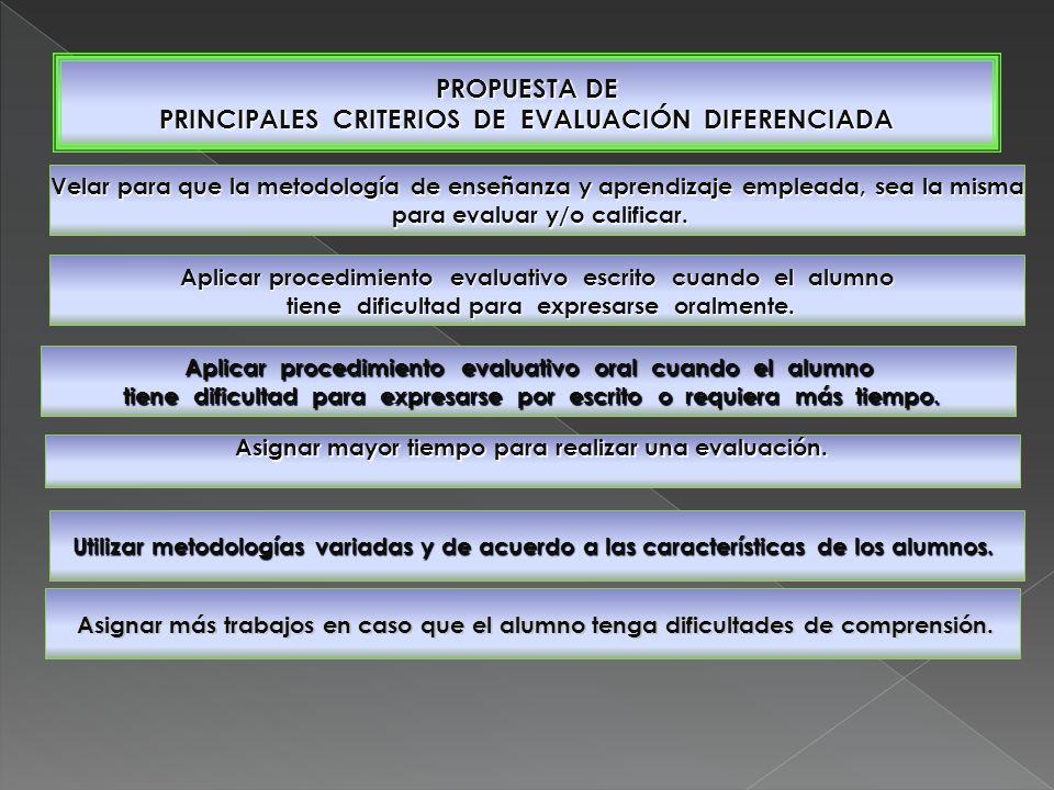 PROPUESTA DE PRINCIPALES CRITERIOS DE EVALUACIÓN DIFERENCIADA Velar para que la metodología de enseñanza y aprendizaje empleada, sea la misma para evaluar y/o calificar.