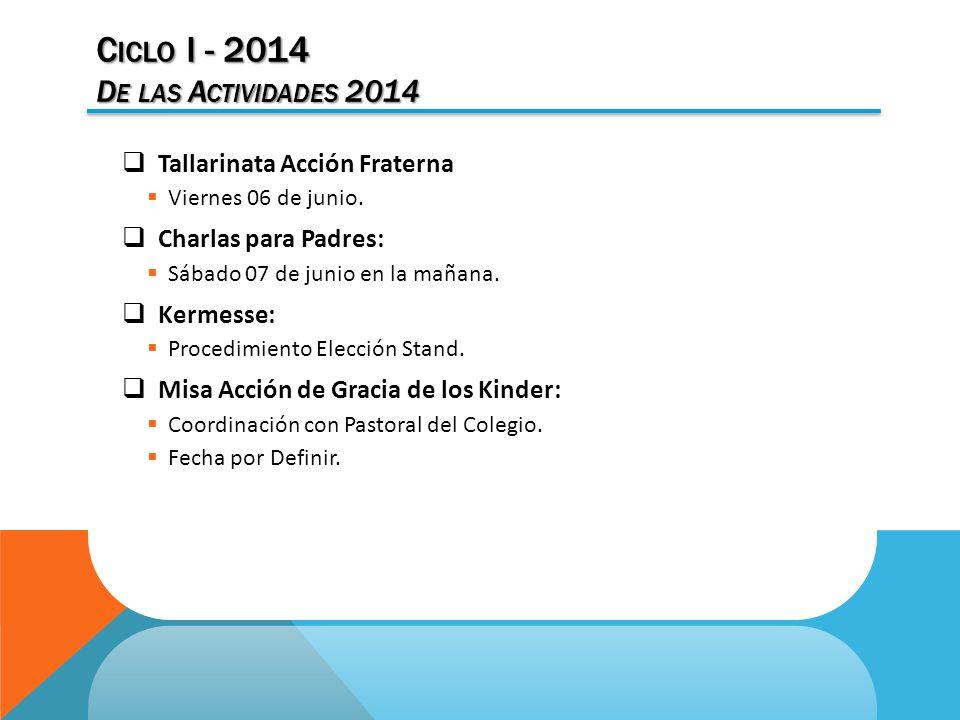 C ICLO I - 2014 D E LAS A CTIVIDADES 2014
