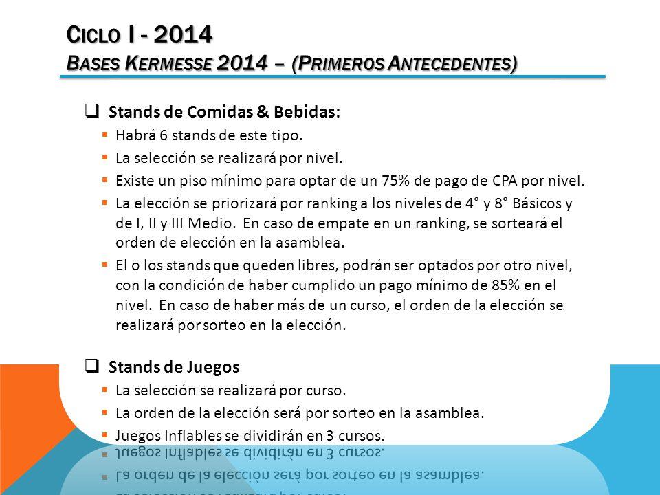 C ICLO I - 2014 B ASES K ERMESSE 2014 – (P RIMEROS A NTECEDENTES )