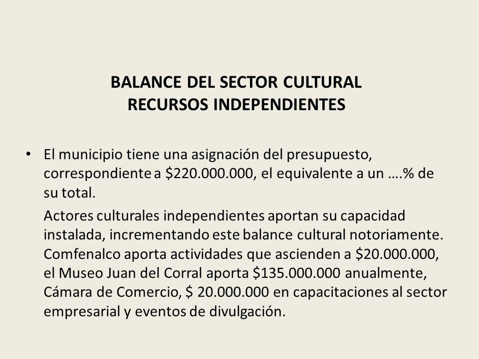 BALANCE DEL SECTOR CULTURAL RECURSOS INDEPENDIENTES El municipio tiene una asignación del presupuesto, correspondiente a $220.000.000, el equivalente a un ….% de su total.